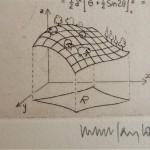 Will Taylor  Sheep Field Theory  Signature  Wychwood Art